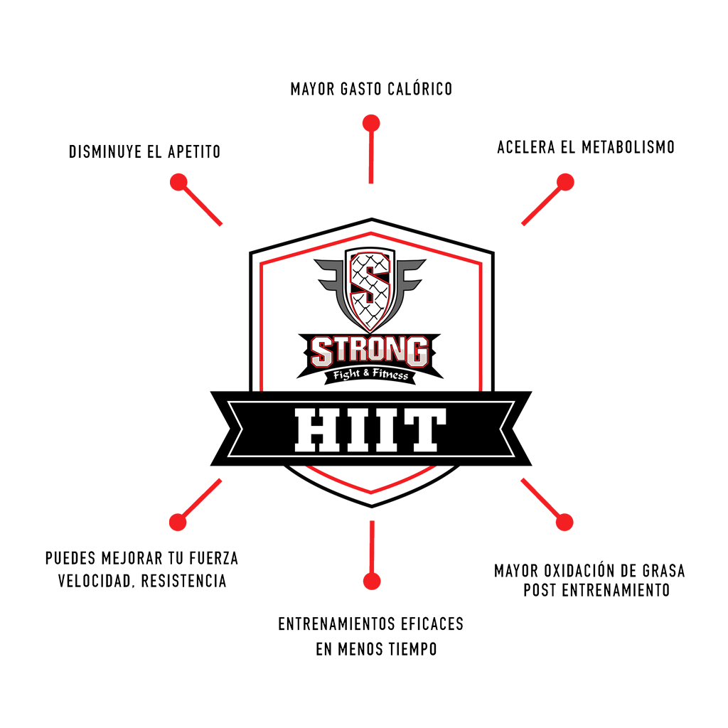 hiit strong fight and fitness
